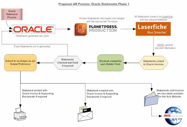 Invoice Processing Amp Accounts Payable Ingencia